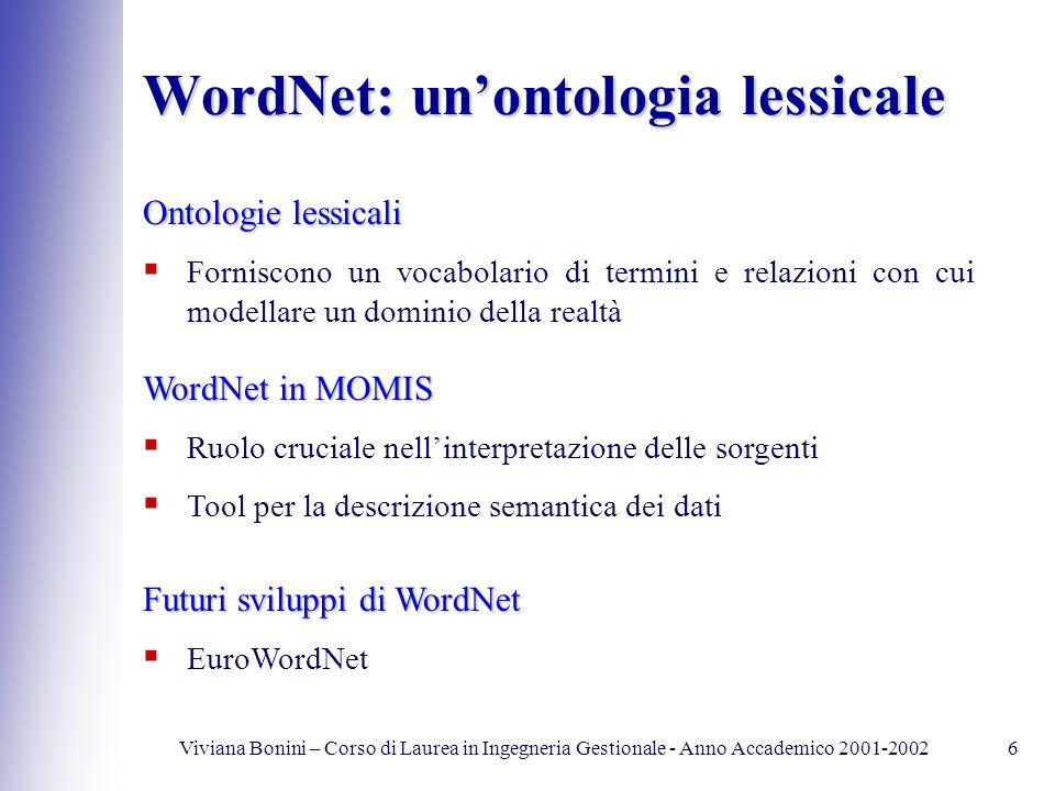 Viviana Bonini – Corso di Laurea in Ingegneria Gestionale - Anno Accademico 2001-20026 WordNet: unontologia lessicale Ontologie lessicali Forniscono u