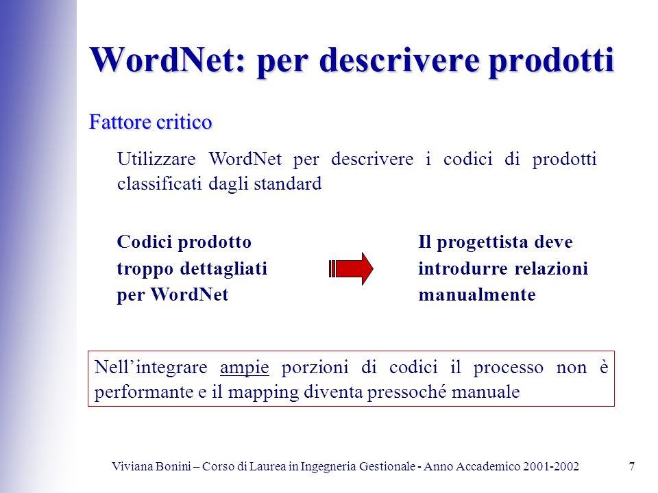 Viviana Bonini – Corso di Laurea in Ingegneria Gestionale - Anno Accademico 2001-20027 WordNet: per descrivere prodotti Il progettista deve introdurre