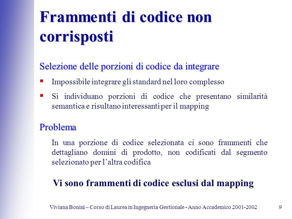 Viviana Bonini – Corso di Laurea in Ingegneria Gestionale - Anno Accademico 2001-20029 Frammenti di codice non corrisposti Selezione delle porzioni di