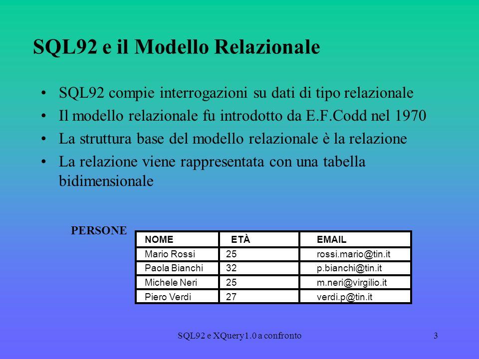 SQL92 e XQuery1.0 a confronto3 SQL92 e il Modello Relazionale SQL92 compie interrogazioni su dati di tipo relazionale Il modello relazionale fu introdotto da E.F.Codd nel 1970 La struttura base del modello relazionale è la relazione La relazione viene rappresentata con una tabella bidimensionale PERSONE NOMEETÀEMAIL Mario Rossi25rossi.mario@tin.it Paola Bianchi32p.bianchi@tin.it Michele Neri25m.neri@virgilio.it Piero Verdi27verdi.p@tin.it