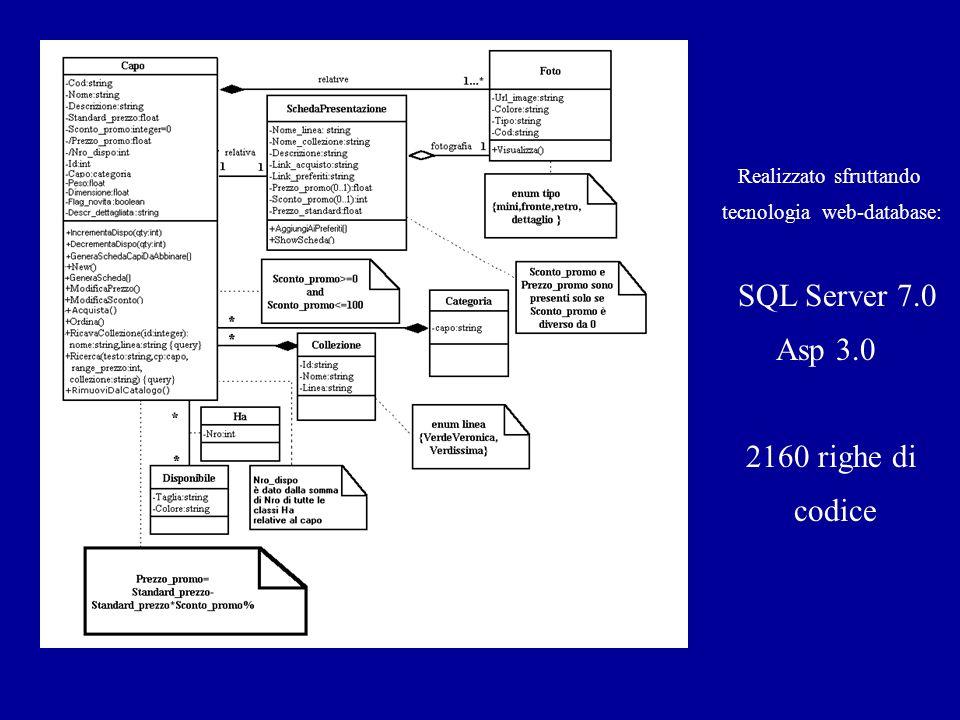 Realizzato sfruttando tecnologia web-database: SQL Server 7.0 Asp 3.0 2160 righe di codice
