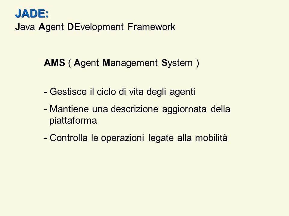 AMS ( Agent Management System ) - Gestisce il ciclo di vita degli agenti - Mantiene una descrizione aggiornata della piattaforma - Controlla le operaz