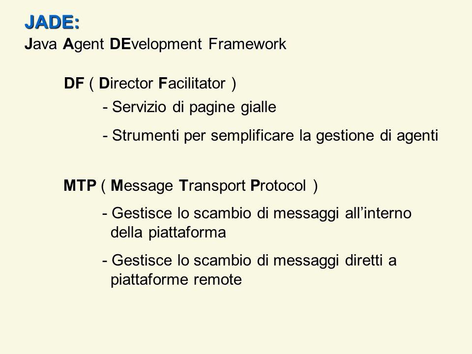 DF ( Director Facilitator ) - Servizio di pagine gialle - Strumenti per semplificare la gestione di agenti JADE: Java Agent DEvelopment Framework MTP