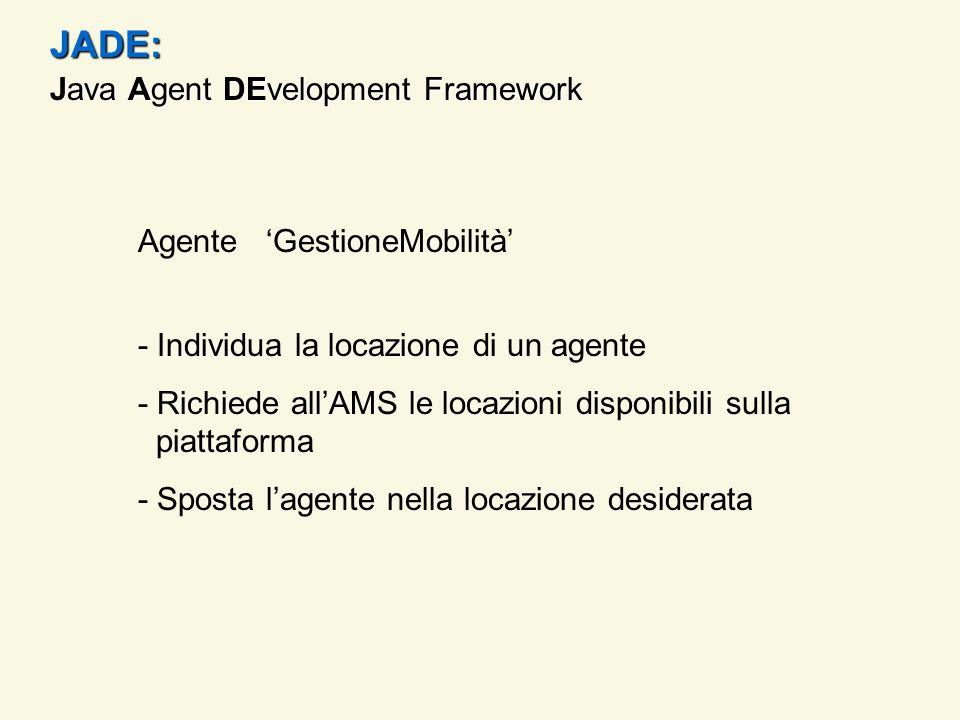 Agente GestioneMobilità - Individua la locazione di un agente - Richiede allAMS le locazioni disponibili sulla piattaforma - Sposta lagente nella loca