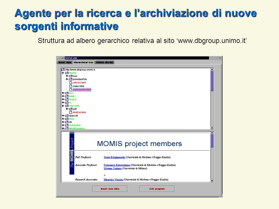 Struttura ad albero gerarchico relativa al sito www.dbgroup.unimo.it Agente per la ricerca e larchiviazione di nuove sorgenti informative