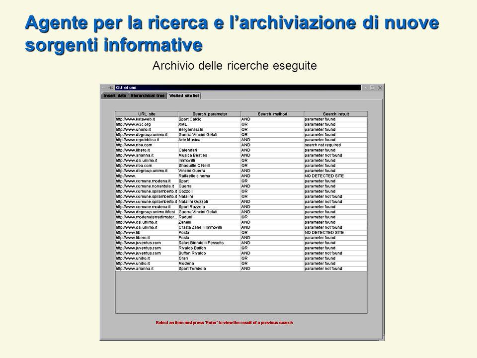 Archivio delle ricerche eseguite Agente per la ricerca e larchiviazione di nuove sorgenti informative