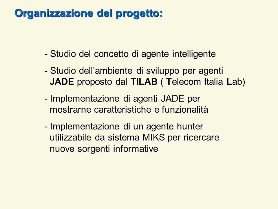 Organizzazione del progetto: - Studio del concetto di agente intelligente - Studio dellambiente di sviluppo per agenti JADE proposto dal TILAB ( Telec