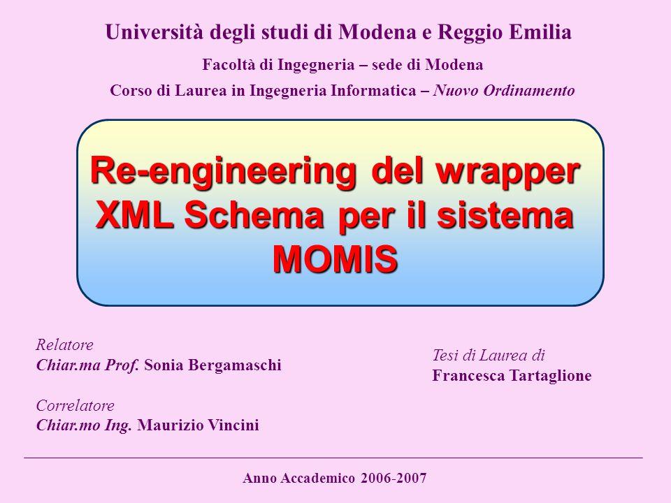 Sommario Il sistema MOMIS I linguaggi di riferimento Wrapper XML Schema Re-engineering del wrapper Validazione sul caso di studio THALIA Attività progettuale svolta presso il Dipartimento di Ingegneria dellInformazione