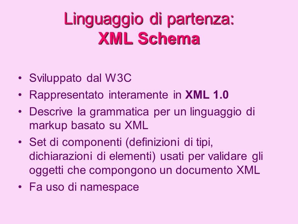 Re-engineering del wrapper XML Schema per il sistema MOMIS