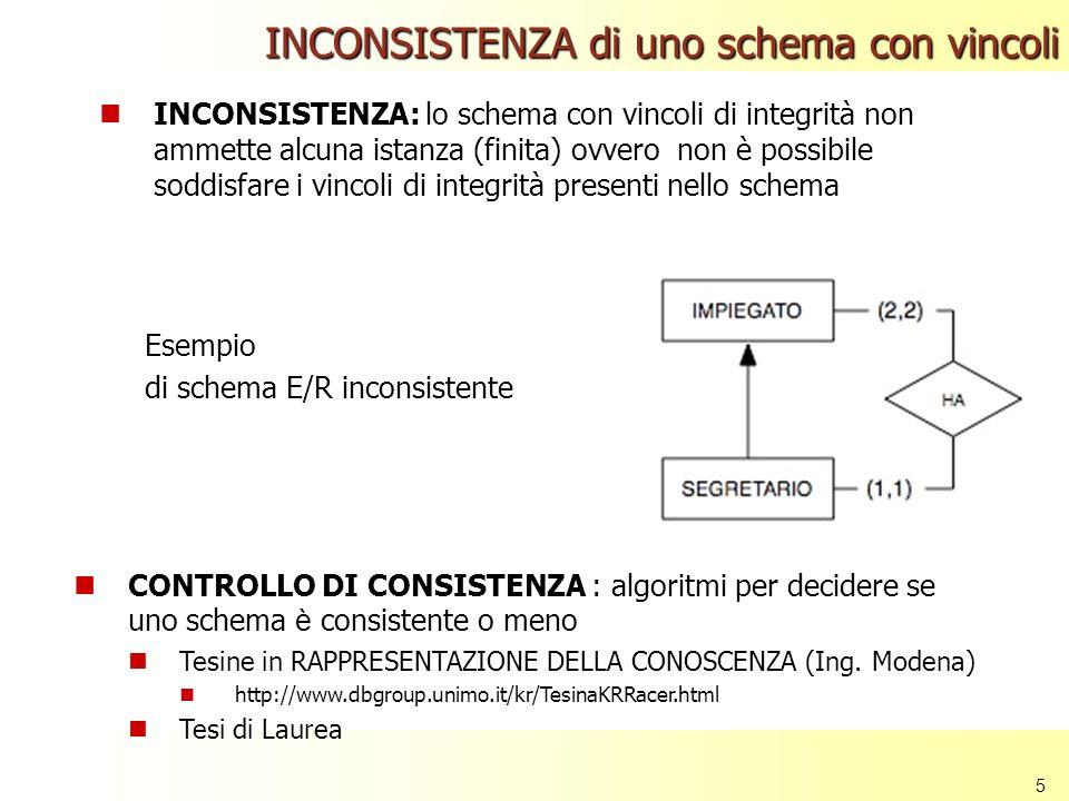 6 CONTROLLO DI CONSISTENZA : per alcuni tipi di vincoli di integrit à non esistono algoritmi per decidere - nel caso generale - se uno schema è consistente o meno (problema indecidibile) Problema del controllo di INCONSISTENZA IMPIEGATO = ( salario : INTEGER ) AND ( capo : IMPIEGATO ) AND (salario <= capo.salario) Descrizione di IMPIEGATO in Logica Descrittiva (con vincolo di integrit à ):