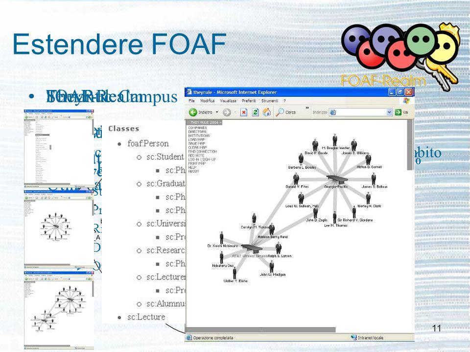 11 Condivisione di risorse Si valutano le amicizie attraverso il range 0 - 100% Utilizza foaf:knows Estendere il vocabolario FOAF Descrivere tutte le