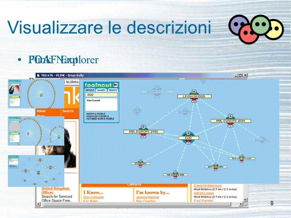 9 FOAFNaut Visualizzare le descrizioni FOAF Explorer Plink FOAFNaut Plink
