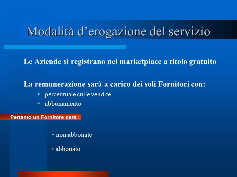Modalità derogazione del servizio Le Aziende si registrano nel marketplace a titolo gratuito La remunerazione sarà a carico dei soli Fornitori con: pe
