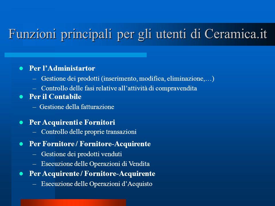 Funzioni principali per gli utenti di Ceramica.it Per lAdministartor –Gestione dei prodotti (inserimento, modifica, eliminazione,…) –Controllo delle f