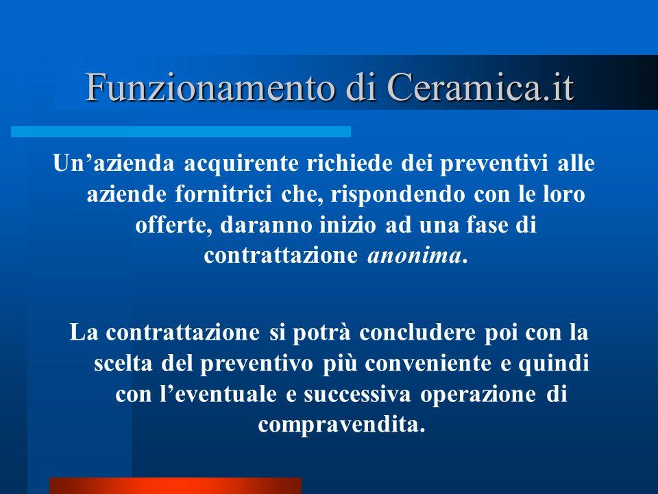 Funzionamento di Ceramica.it Unazienda acquirente richiede dei preventivi alle aziende fornitrici che, rispondendo con le loro offerte, daranno inizio