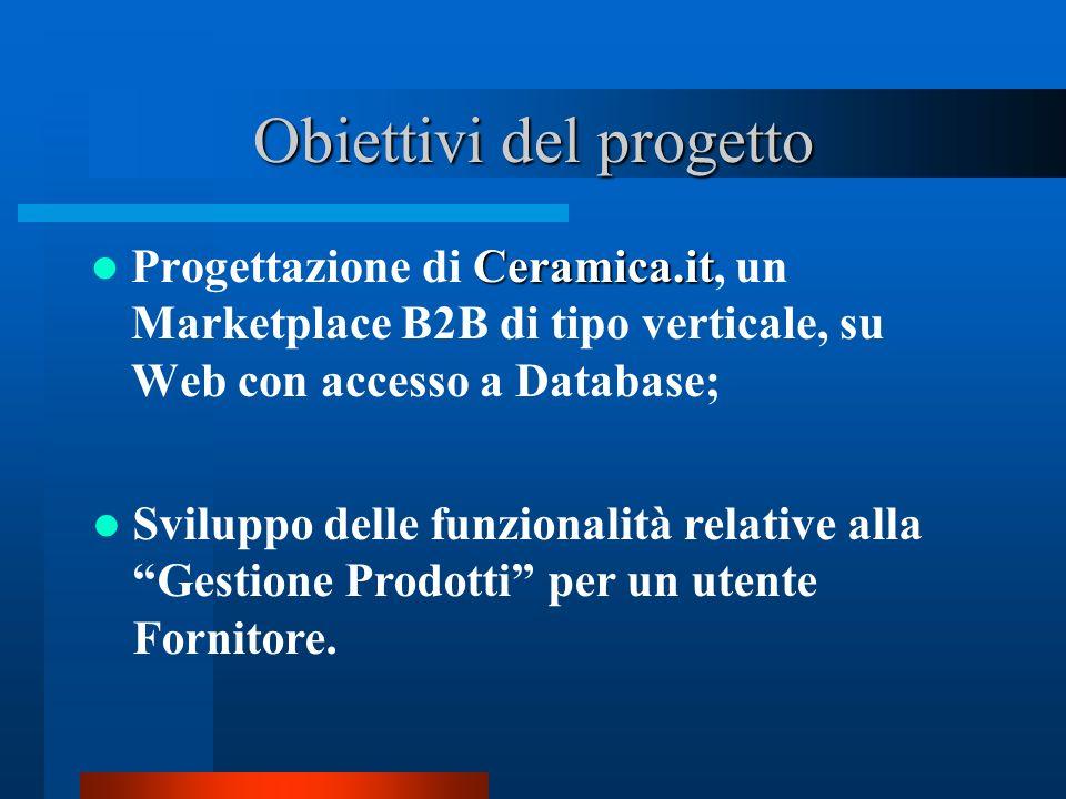 Obiettivi del progetto Ceramica.it Progettazione di Ceramica.it, un Marketplace B2B di tipo verticale, su Web con accesso a Database; Sviluppo delle f