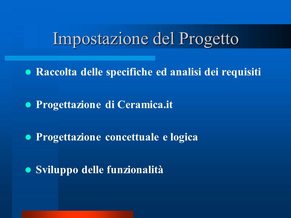 Impostazione del Progetto Raccolta delle specifiche ed analisi dei requisiti Progettazione di Ceramica.it Progettazione concettuale e logica Sviluppo
