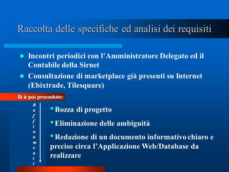 Raccolta delle specifiche ed analisi dei requisiti Incontri periodici con lAmministratore Delegato ed il Contabile della Sirnet Consultazione di marke