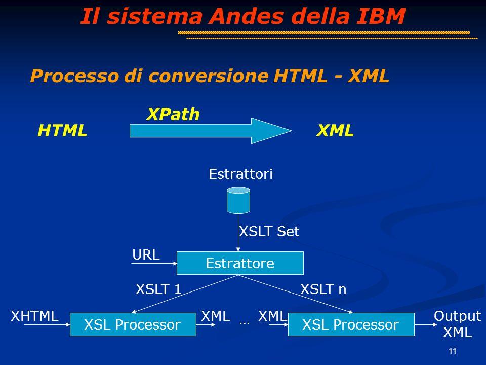 11 Il sistema Andes della IBM HTMLXML XPath Processo di conversione HTML - XML Estrattori Estrattore XSL Processor Output XML … XSLT nXSLT 1 XHTML URL XSLT Set