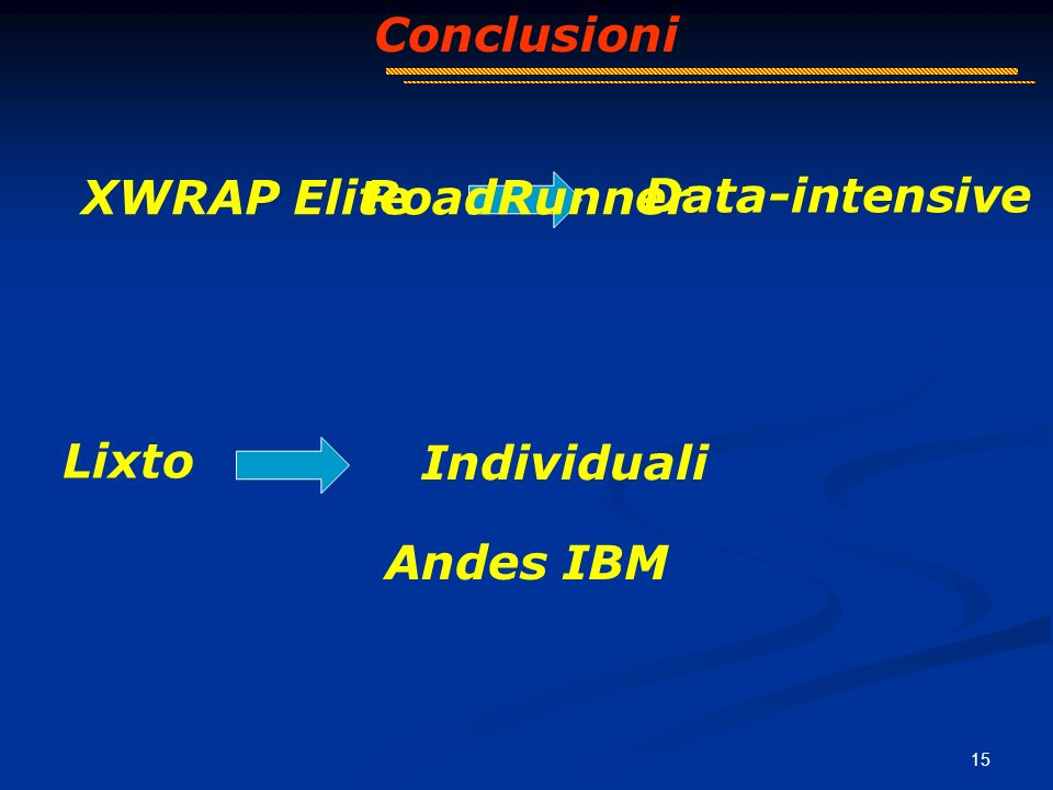 15 XWRAP Elite Data-intensive Lixto Individuali RoadRunner Andes IBM Conclusioni