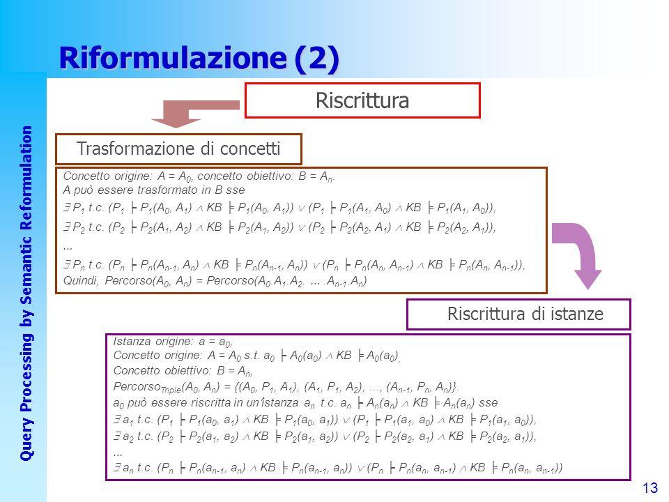 13 Query Processing by Semantic Reformulation Riformulazione (2) Riscrittura Riscrittura di istanze Istanza origine: a = a 0, Concetto origine: A = A 0 s.t.