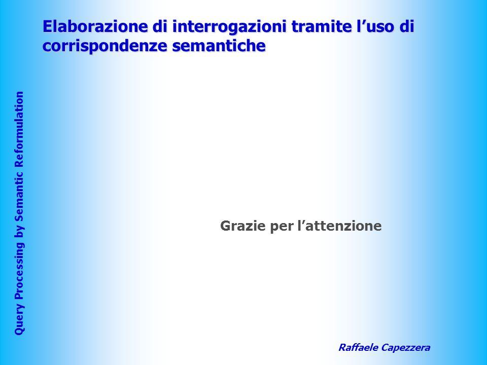 Elaborazione di interrogazioni tramite luso di corrispondenze semantiche Query Processing by Semantic Reformulation Raffaele Capezzera Grazie per lattenzione
