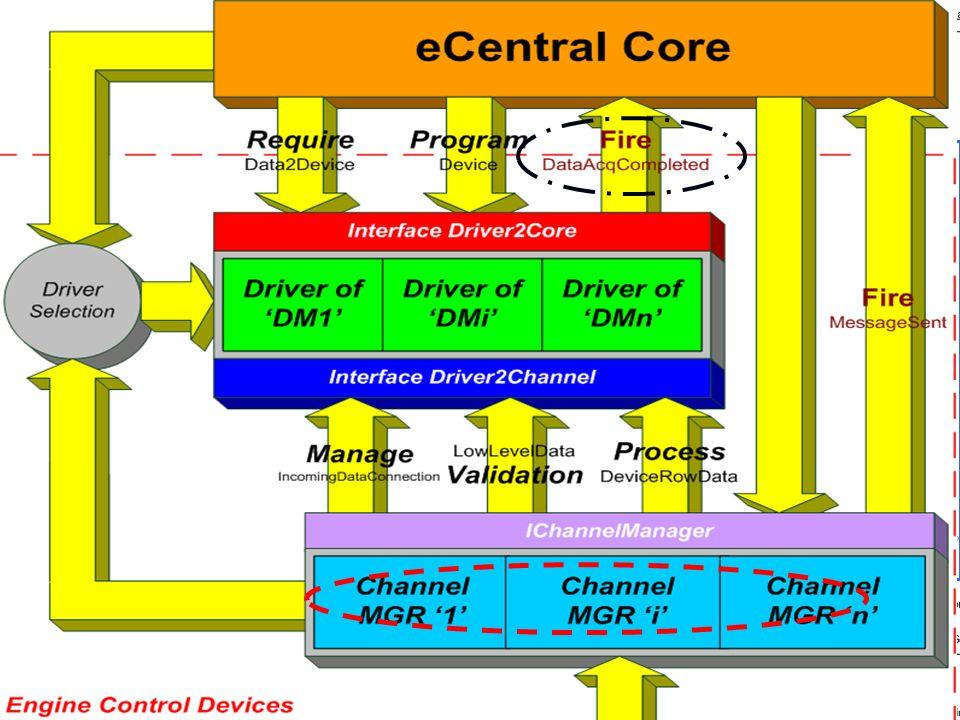 eCentral2Device: Program 10/12