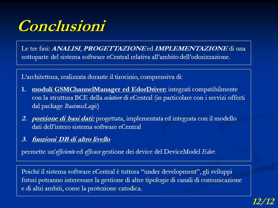 Conclusioni 12/12 Le tre fasi: ANALISI, PROGETTAZIONE ed IMPLEMENTAZIONE di una sottoparte del sistema software eCentral relativa allambito dellodorizzazione.
