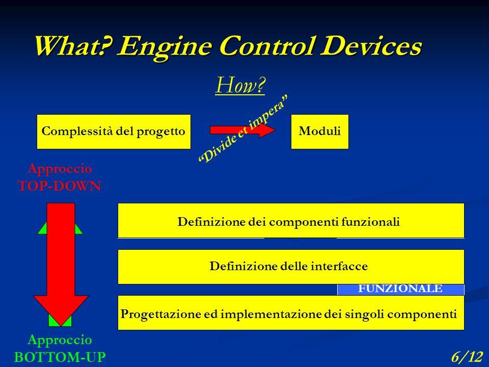 What.Engine Control Devices Complessità del progetto Approccio TOP-DOWN CHI.