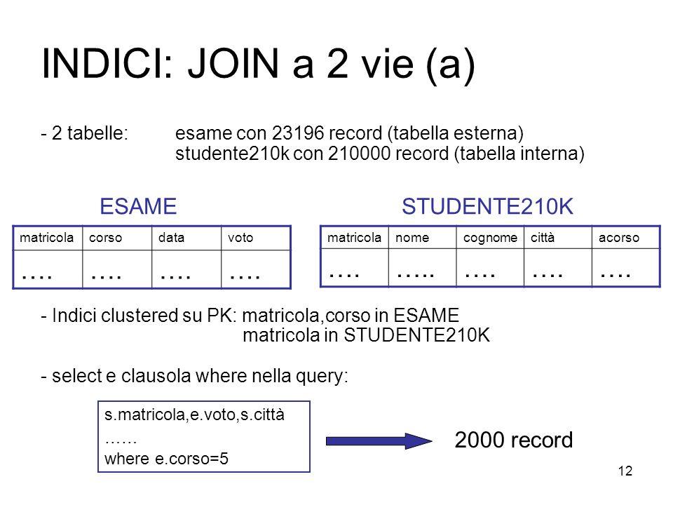12 INDICI: JOIN a 2 vie (a) - 2 tabelle: esame con 23196 record (tabella esterna) studente210k con 210000 record (tabella interna) - Indici clustered su PK: matricola,corso in ESAME matricola in STUDENTE210K - select e clausola where nella query: matricolacorsodatavoto ….
