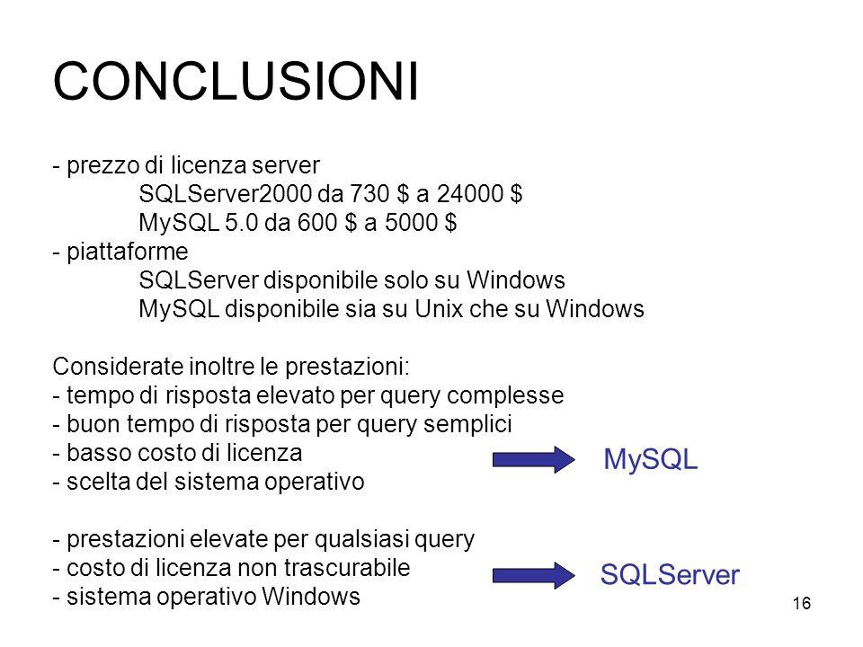 16 CONCLUSIONI - prezzo di licenza server SQLServer2000 da 730 $ a 24000 $ MySQL 5.0 da 600 $ a 5000 $ - piattaforme SQLServer disponibile solo su Windows MySQL disponibile sia su Unix che su Windows Considerate inoltre le prestazioni: - tempo di risposta elevato per query complesse - buon tempo di risposta per query semplici - basso costo di licenza - scelta del sistema operativo - prestazioni elevate per qualsiasi query - costo di licenza non trascurabile - sistema operativo Windows MySQL SQLServer