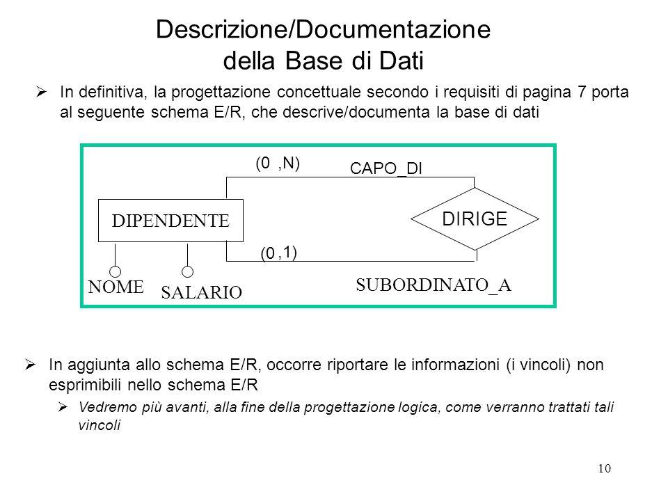 10 Descrizione/Documentazione della Base di Dati DIRIGE CAPO_DI SUBORDINATO_A (0,N),1) (0 DIPENDENTE NOME SALARIO In definitiva, la progettazione concettuale secondo i requisiti di pagina 7 porta al seguente schema E/R, che descrive/documenta la base di dati In aggiunta allo schema E/R, occorre riportare le informazioni (i vincoli) non esprimibili nello schema E/R Vedremo più avanti, alla fine della progettazione logica, come verranno trattati tali vincoli