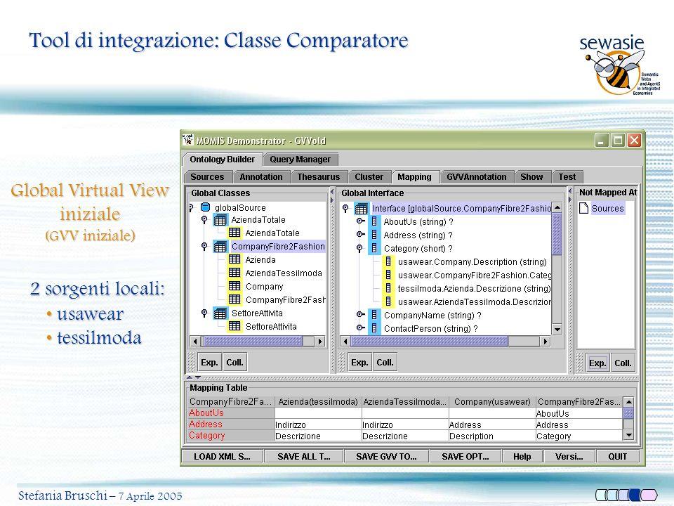 Tool di integrazione: Classe Comparatore Stefania Bruschi – 7 Aprile 2005 Global Virtual View iniziale (G VV iniziale) 2 sorgenti locali: usawear usaw