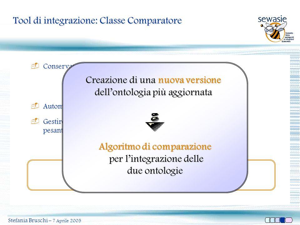 Tool di integrazione: Classe Comparatore Integrare lontologia iniziale come unica vista globale, passandola come sorgente locale Stefania Bruschi – 7