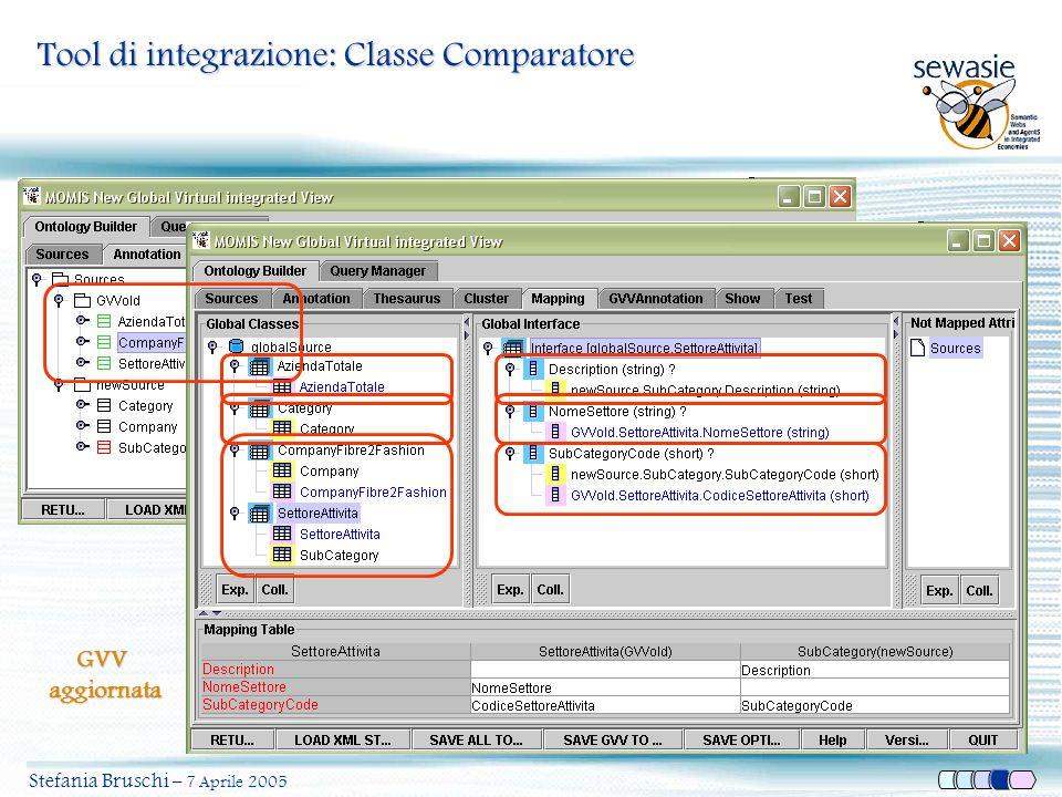 Viene mantenuta lannotazione globale dellontologia di partenza GVV aggiornata Stefania Bruschi – 7 Aprile 2005 Tool di integrazione: Classe Comparator