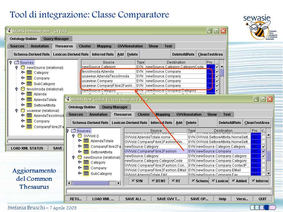 Stefania Bruschi – 7 Aprile 2005 Tool di integrazione: Classe Comparatore Aggiornamento del Common Thesaurus