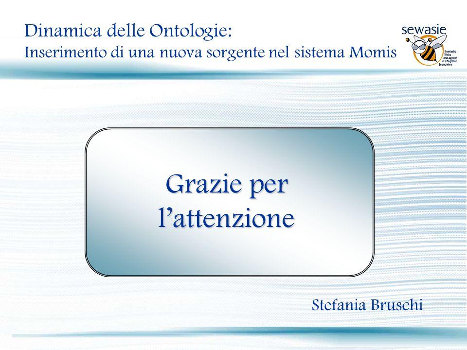 Grazie per lattenzione Dinamica delle Ontologie: Inserimento di una nuova sorgente nel sistema Momis Stefania Bruschi