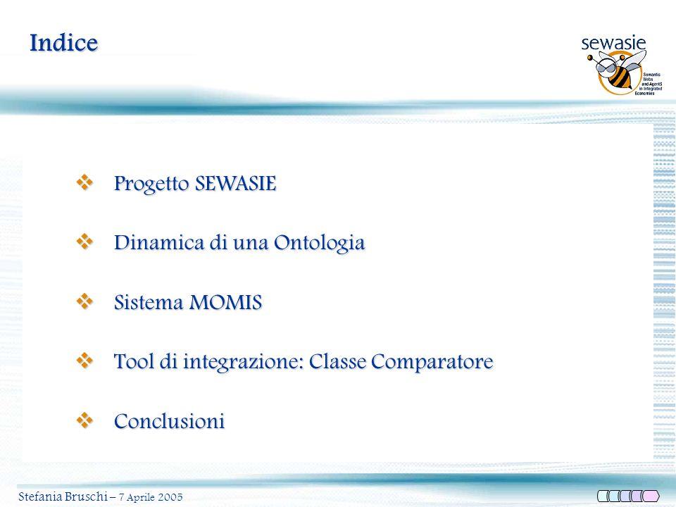 Stefania Bruschi – 7 Aprile 2005 Progetto SEWASIE Progetto SEWASIE Dinamica di una Ontologia Dinamica di una Ontologia Sistema MOMIS Sistema MOMIS Too