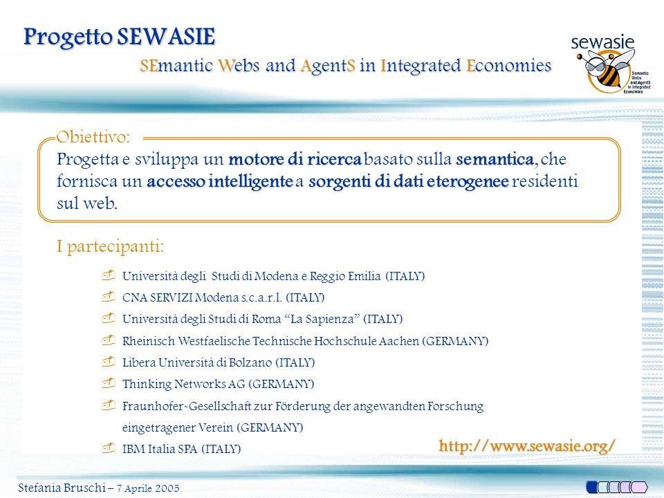 Progetto SEWASIE SEmantic Webs and AgentS in Integrated Economies motore di ricercasemantica accesso intelligentesorgenti di dati eterogenee Progetta