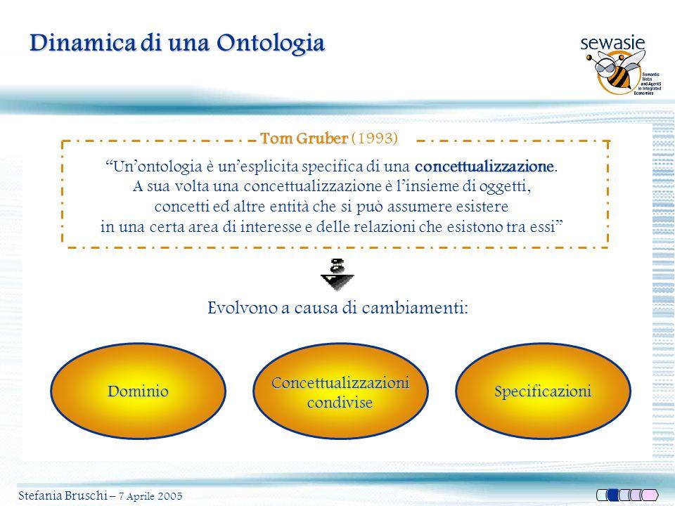 Dinamica di una Ontologia Stefania Bruschi – 7 Aprile 2005 concettualizzazione Unontologia è unesplicita specifica di una concettualizzazione. A sua v