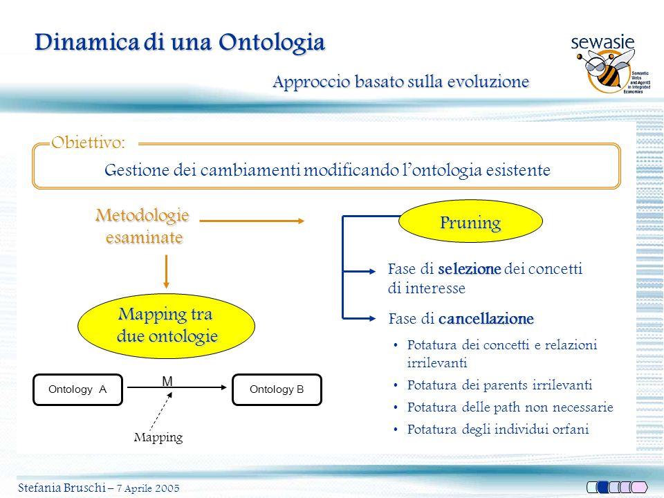 Dinamica di una Ontologia Gestione dei cambiamenti modificando lontologia esistente Obiettivo: Approccio basato sulla evoluzione Stefania Bruschi – 7