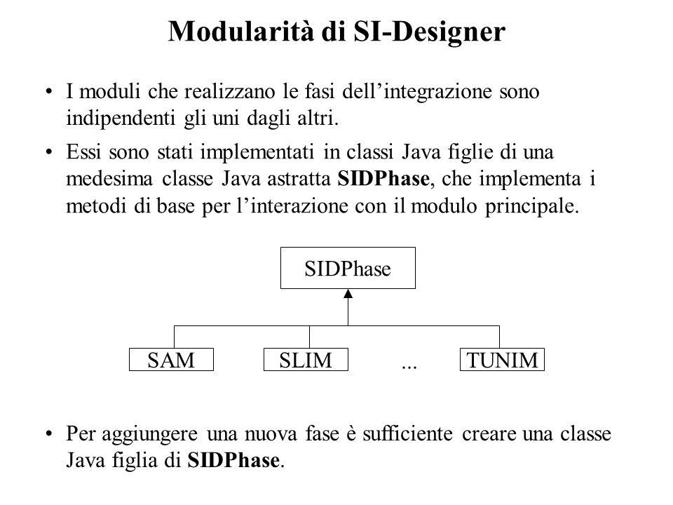 Modularità di SI-Designer I moduli che realizzano le fasi dellintegrazione sono indipendenti gli uni dagli altri. SIDPhase SAMSLIMTUNIM... Per aggiung