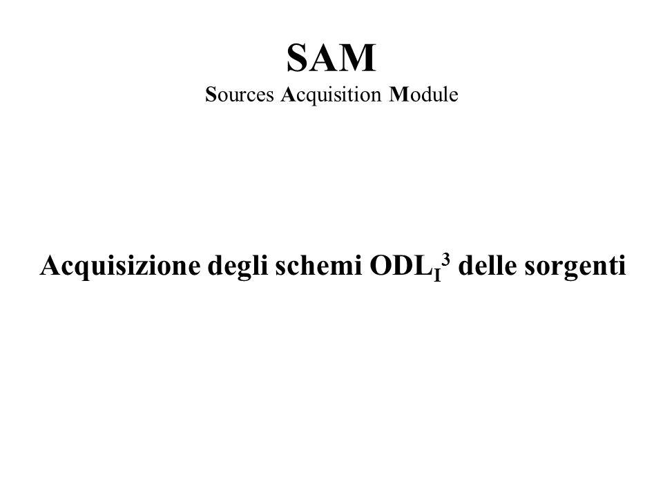 SAM Sources Acquisition Module Acquisizione degli schemi ODL I 3 delle sorgenti