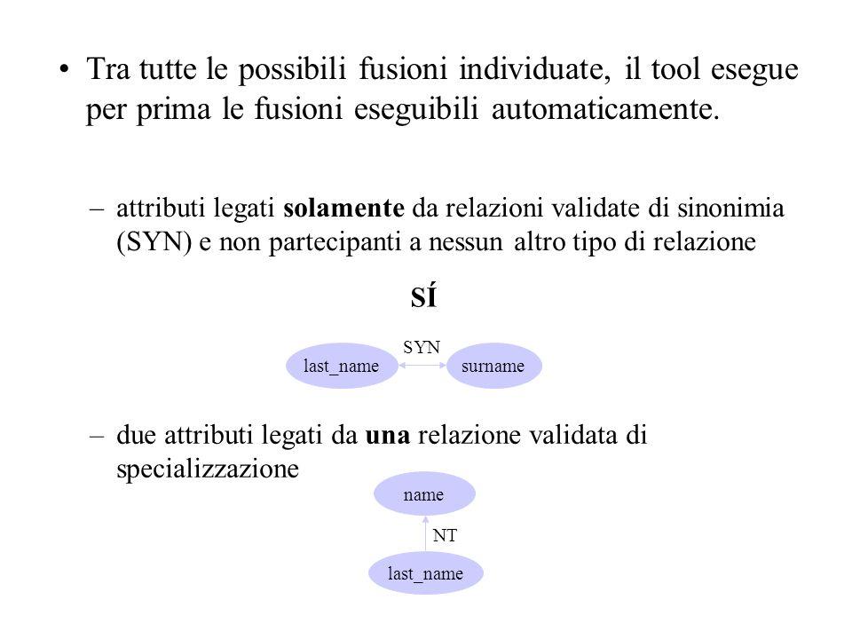 Tra tutte le possibili fusioni individuate, il tool esegue per prima le fusioni eseguibili automaticamente. –attributi legati solamente da relazioni v
