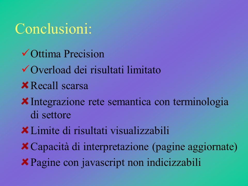 Ottima Precision Overload dei risultati limitato Recall scarsa Integrazione rete semantica con terminologia di settore Limite di risultati visualizzabili Capacità di interpretazione (pagine aggiornate) Pagine con javascript non indicizzabili Conclusioni: