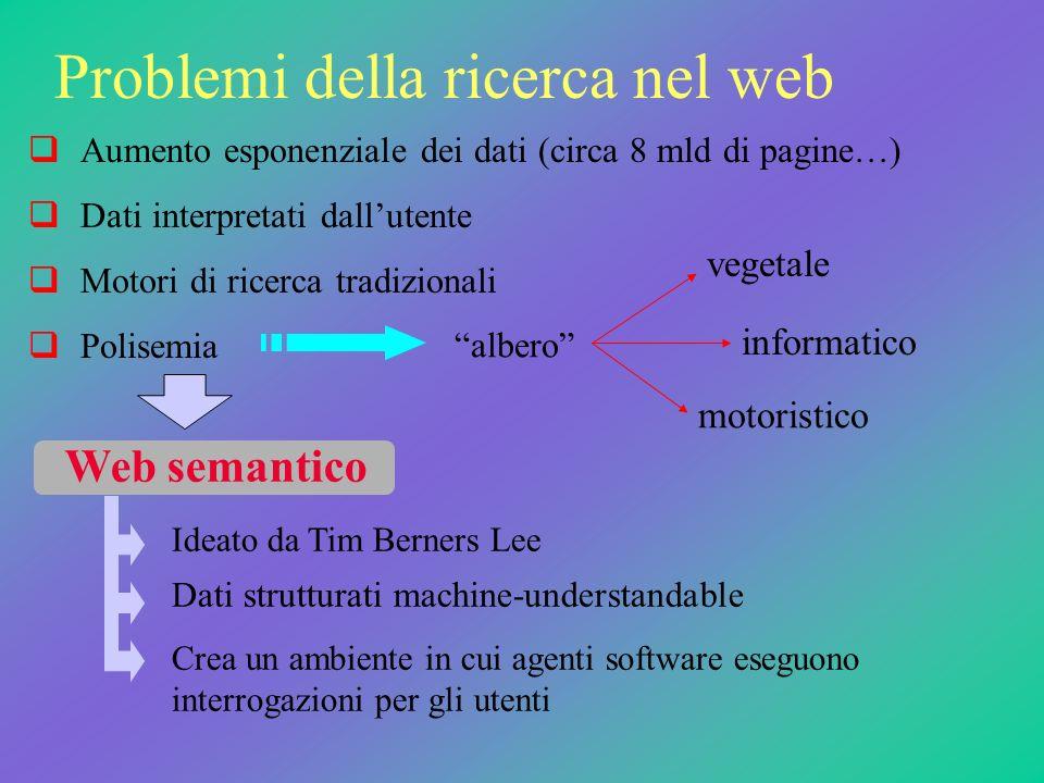 E la piattaforma linguistica, sulla quale si basano la maggior parte dei software distribuiti da Expert System s.p.a.