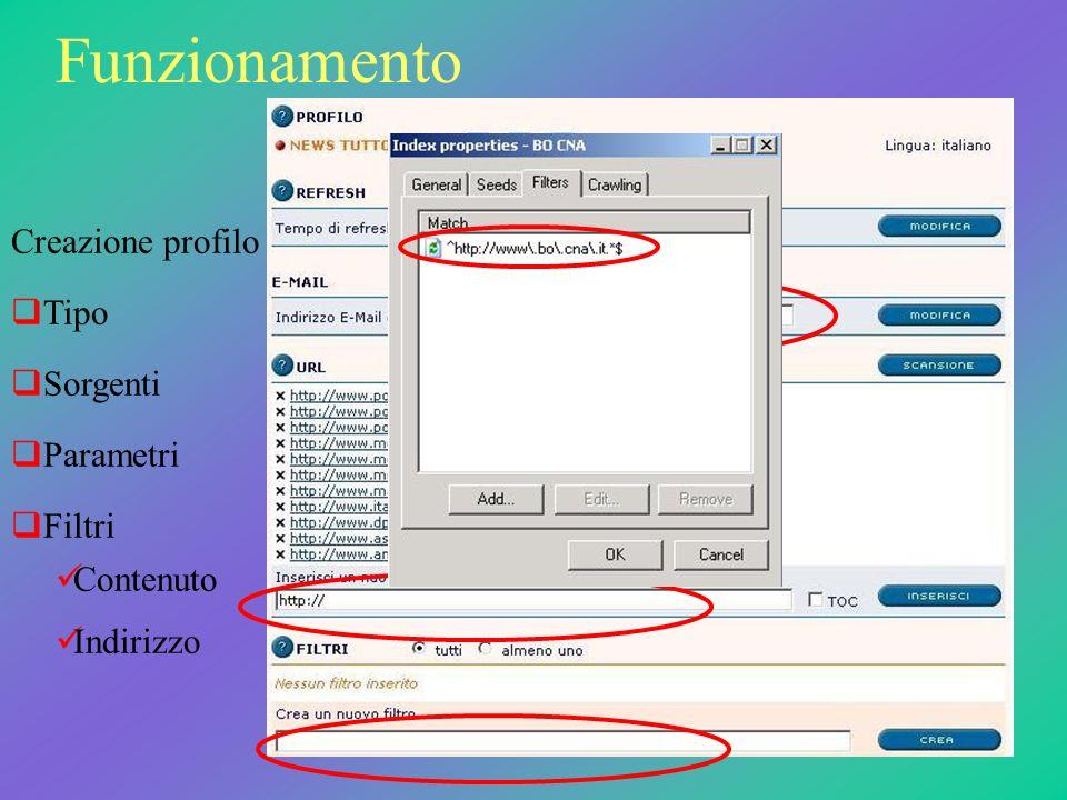 Funzionamento Creazione profilo Parametri Sorgenti Filtri Tipo Contenuto Indirizzo