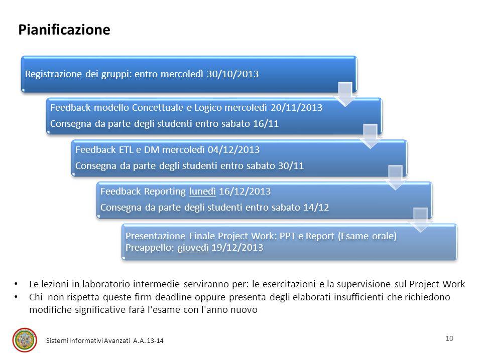 Sistemi Informativi Avanzati A.A. 13-14 Pianificazione 10 Registrazione dei gruppi: entro mercoledì 30/10/2013 Feedback modello Concettuale e Logico m