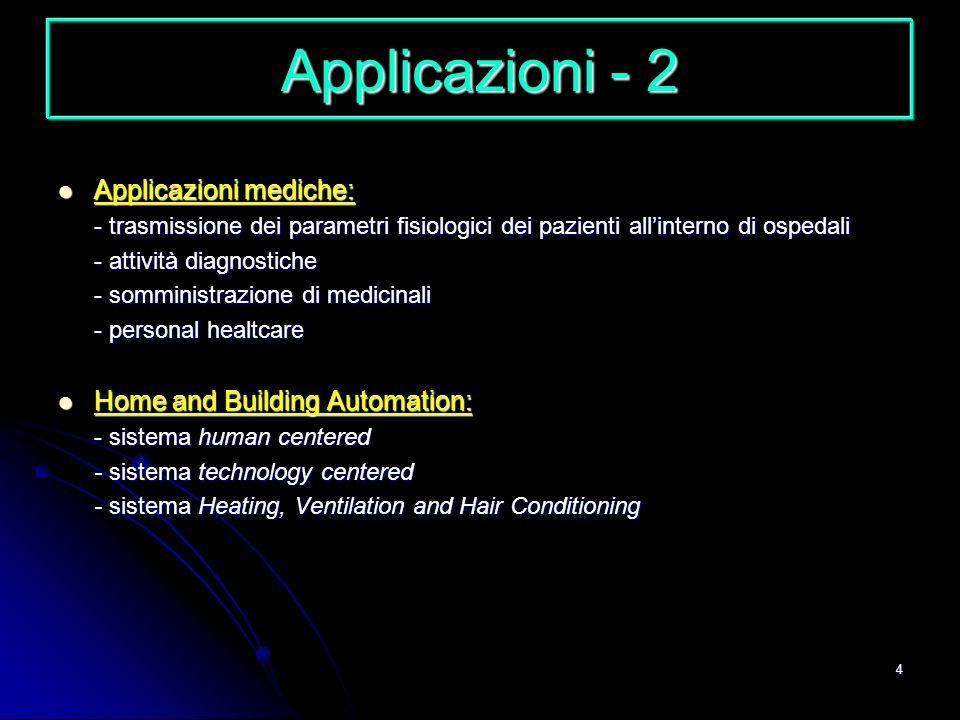 4 Applicazioni - 2 Applicazioni mediche: Applicazioni mediche: - trasmissione dei parametri fisiologici dei pazienti allinterno di ospedali - attività