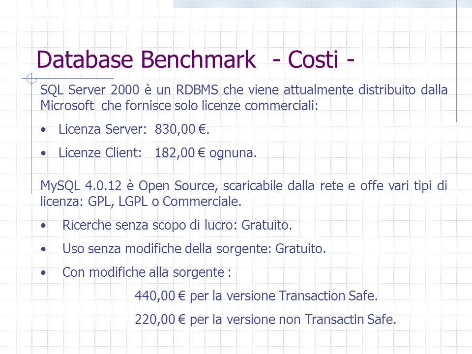 Database Benchmark - SQL - Al contrario di SQL Server 2000, MySQL 4.0.12 non supporta i seguenti costrutti SQL92: SELECT innestate.